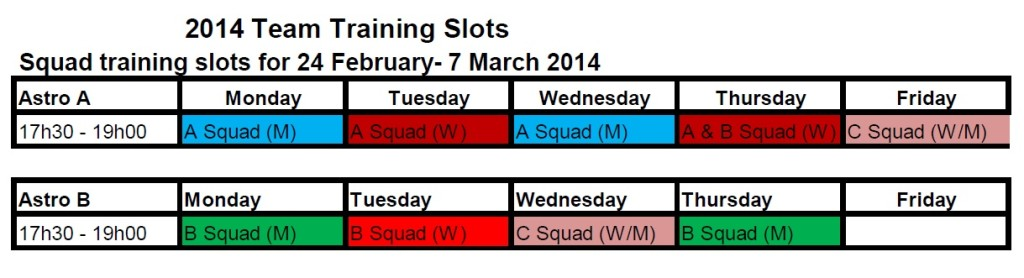 Maties Squad Training 2014